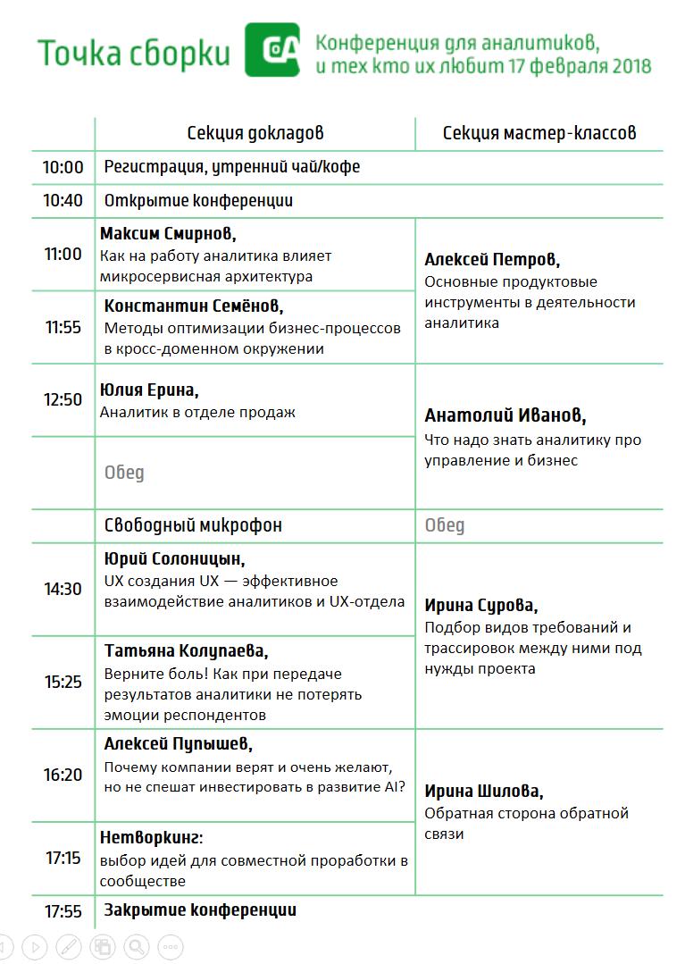 Программа конференции СПб СоА Точка сборки, 17 февраля 2018